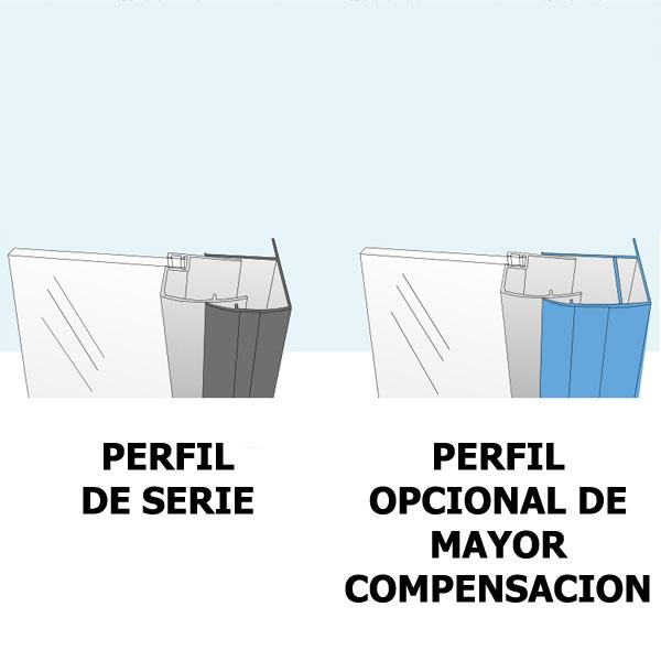 Perfil de supercompensación +2,5 cm.