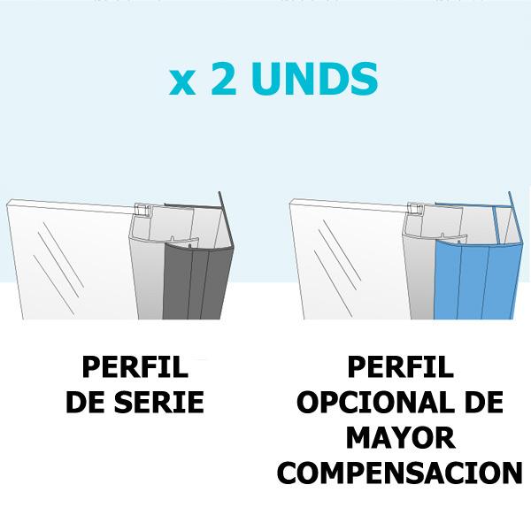 Kit 2 Perfiles de supercompensación +2,5 cm.